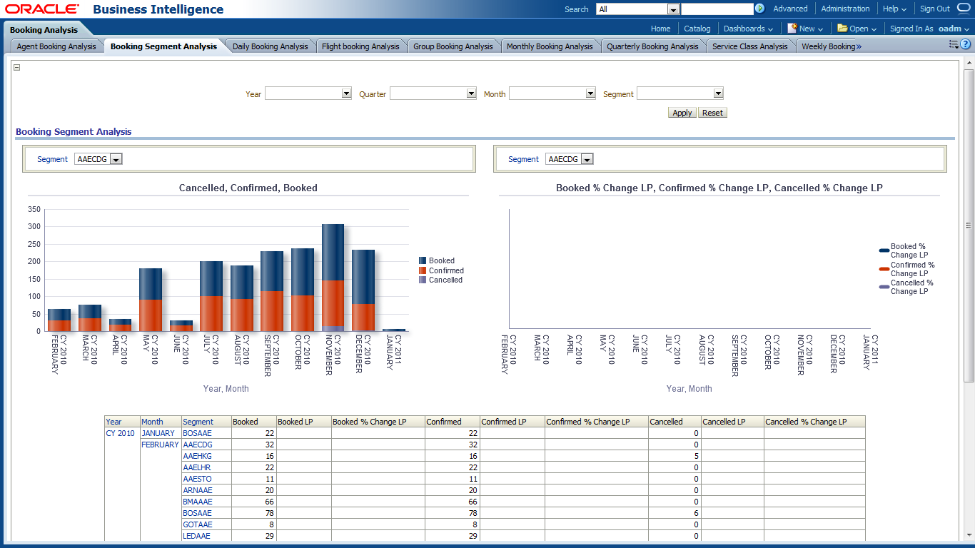 how to change attribution models anaytics reports