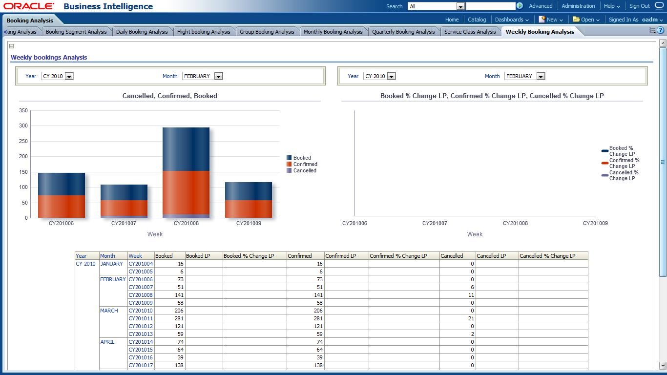 weekly sales report template
