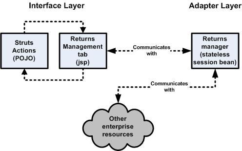 data flow diagram revenue cycle  u2022 wiring and engine diagram