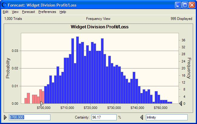 how to run monte carlo simulation in excel