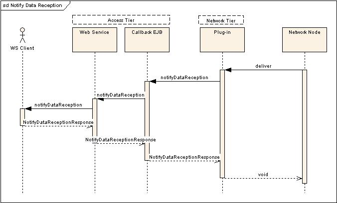 The traffic path example network to application ccuart Image collections