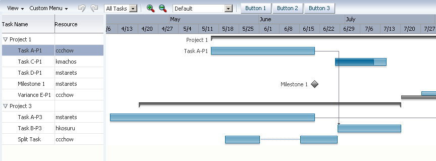 Using Adf Gantt Chart Components