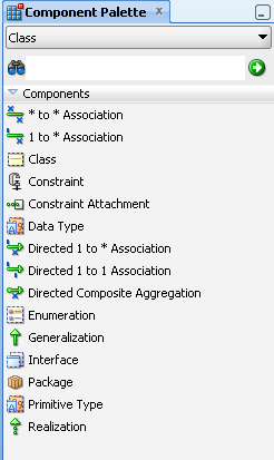 Creating using and managing diagrams ccuart Image collections