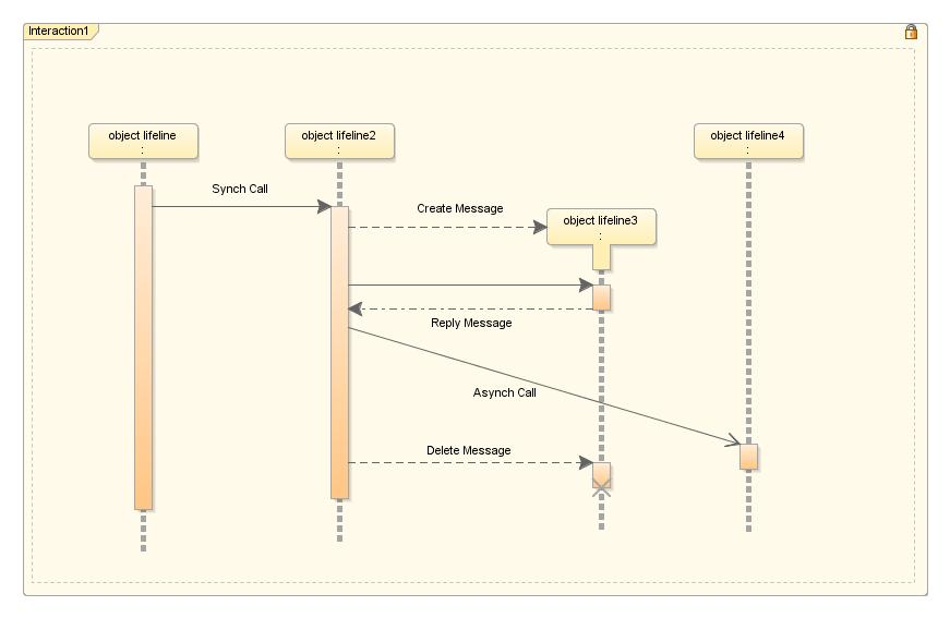 how to include intergface in sequence diagram