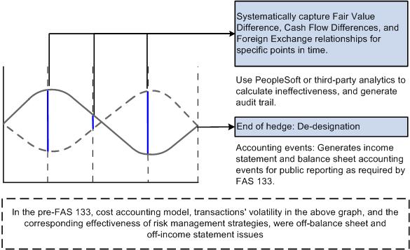PeopleSoft Enterprise Risk Management 9.1 PeopleBook