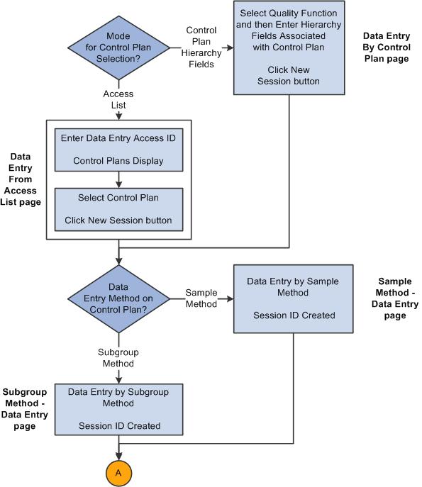 quality control plan sample