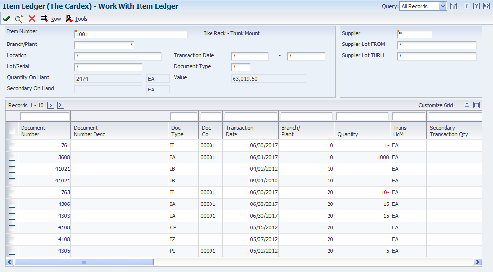 onhand quantity table in oracle apps