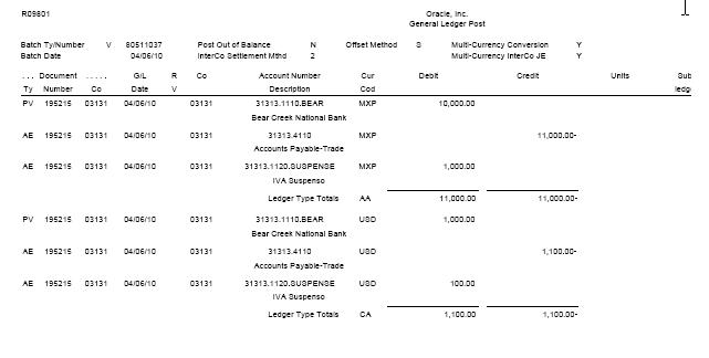 Similiar Accounts Payable Journal Entries Examples Keywords