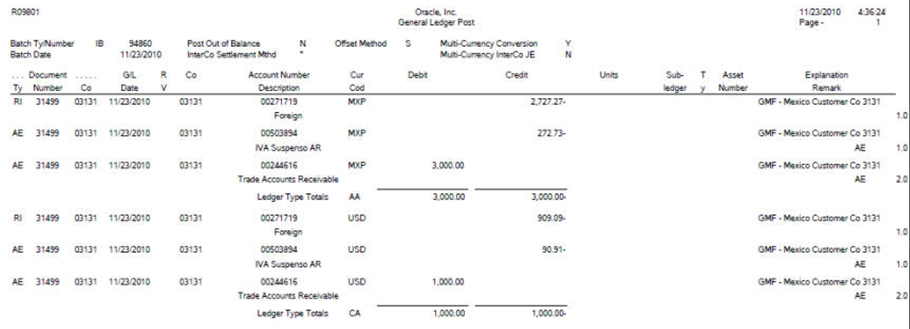 Working With VAT In Mexico - Invoice journal entry example