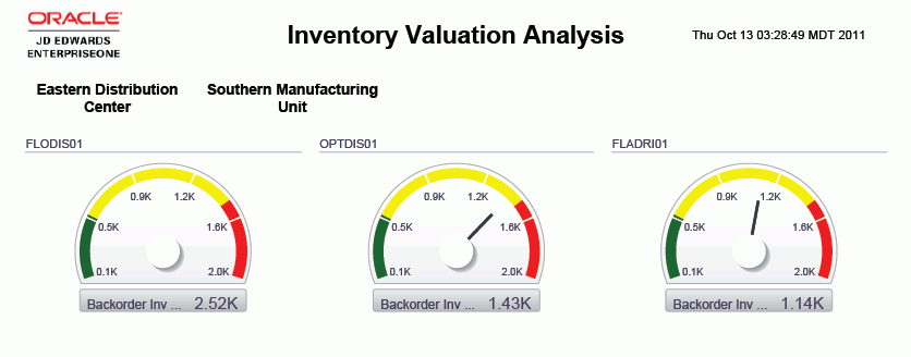 How To Anize Inventory Abc Inventory Ysis Tutorial Excel Template