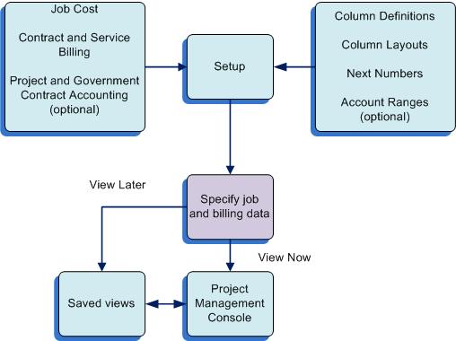 portfolio management methodology