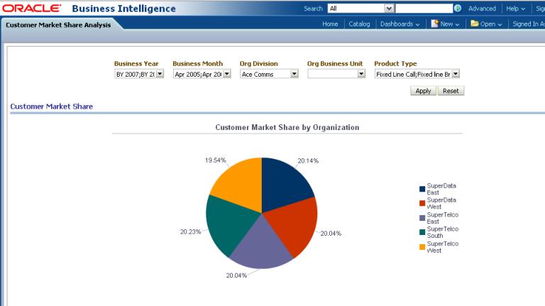 ... Market Share Analysis Sample Report. Description Of Figure 12 34 Follows