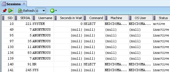 Monitoring the Database