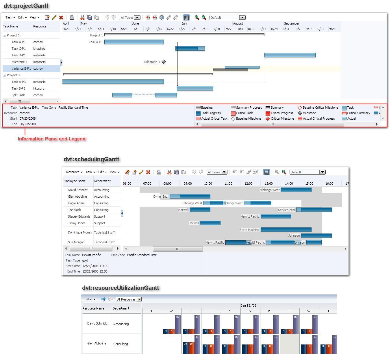 Data Visualization Tools Gantt Chart Components 111170