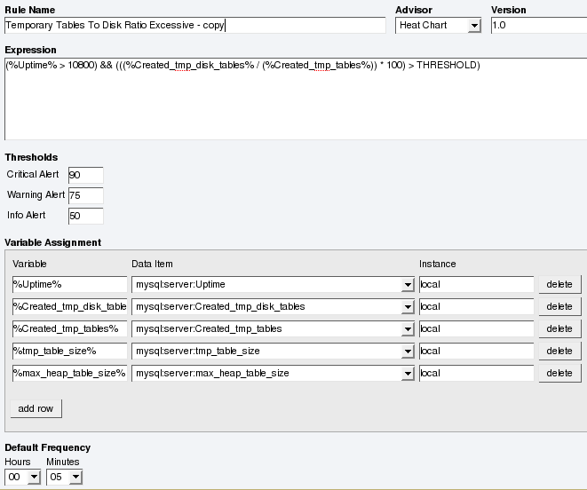 Chapter 15. MySQL Enterprise Monitor