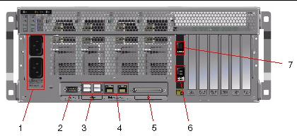 Sun Fire V440 Server Setup Cabling And Power On