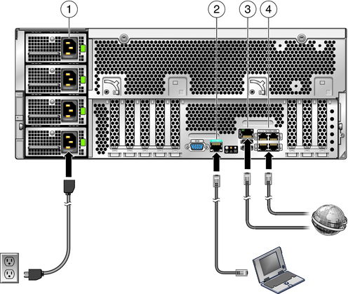 cabling diagram sun x4640 server installation guide
