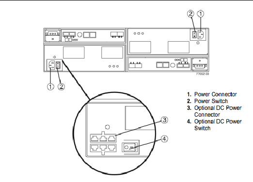 using dc power