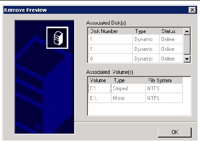 Disk Control and Monitoring