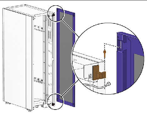 This Figure Shows How To Disconnect The Ground Cable And Lift Off The  Purple Door