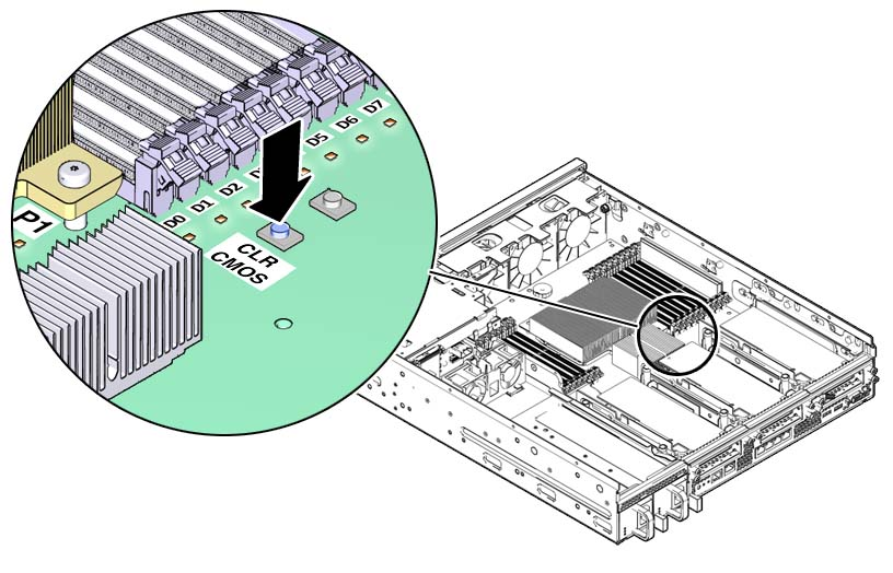 Reset the BIOS Password and Clear the CMOS NVRAM - Sun Netra X4270