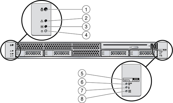 Front Panel Controls and Indicators on Sun SPARC Enterprise T5120