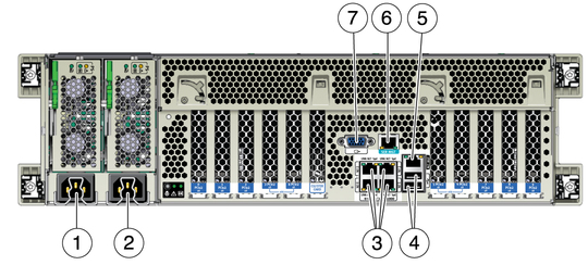 Back Panel Connectors And Ports Sun Fire X4470 Server