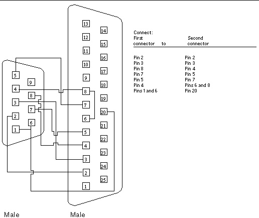 connectors usb to serial 9 pin wiring diagram