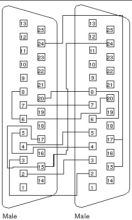 Pin number diagram 25 trusted wiring diagrams connectors rh docs oracle com ic circuit diagrams diagram of 8086 microprocessor pin ccuart Images