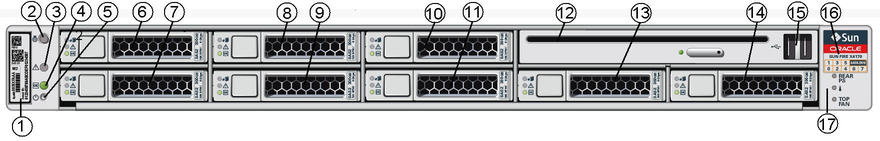image:Figure showing the Sun Fire X4170 M2 Server front panel buttons and LED indicators on the server.