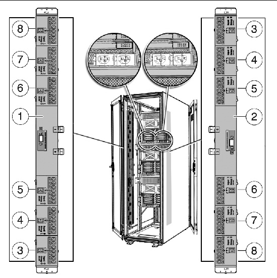 Power Wiring Configurations For The M5000 Server