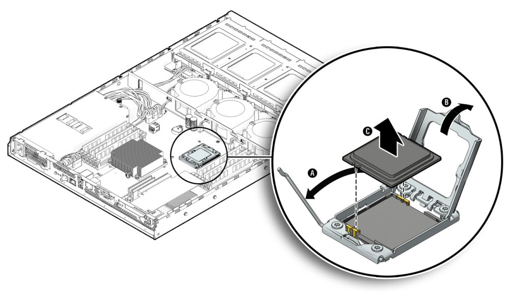 how to open cpu cover