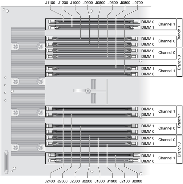 125710 fb dimm configuration guidelines for sun sparc enterprise t5240  at soozxer.org