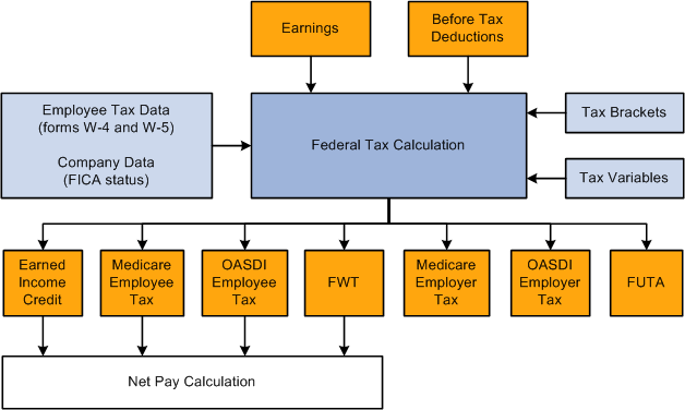 pictures of ga state income tax deductions