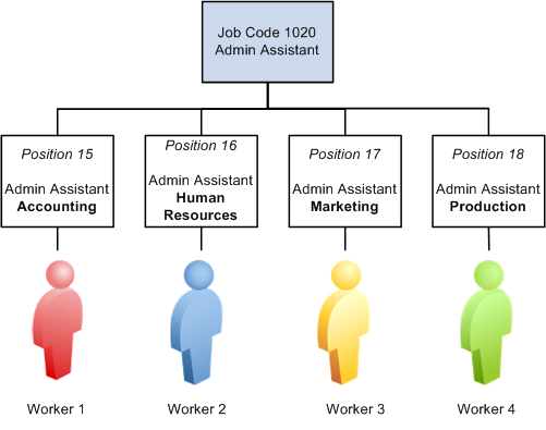 positioning the production system marketing essay Competitive strategies in operational excellence, customer intimacy and product   and standardized production that has little need for much differentiation   teamwork product management marketing talent management  product  positioning and positioning your startup: customer creation stage.