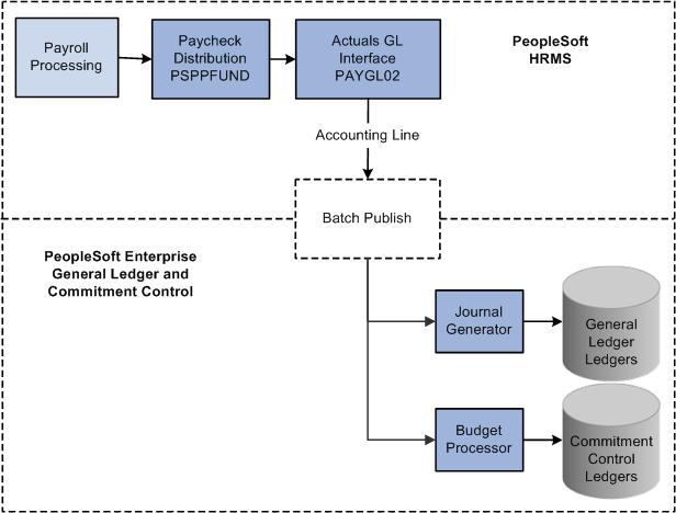 human resource accounting methods pdf