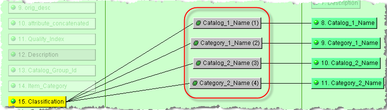 how to find duplicate records in oracle using rowid
