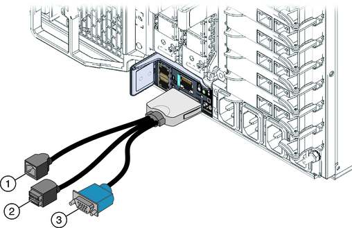 sp module multiport cable overview