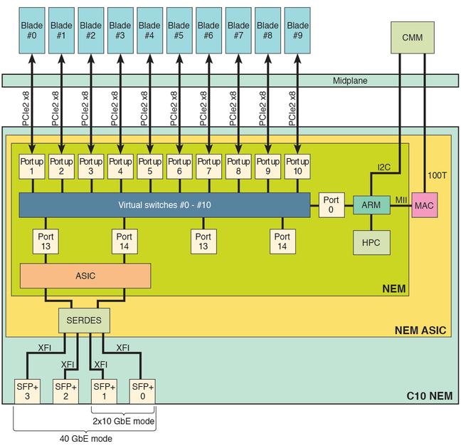 1982 honda express nc50 wiring diagram 1982 honda urban