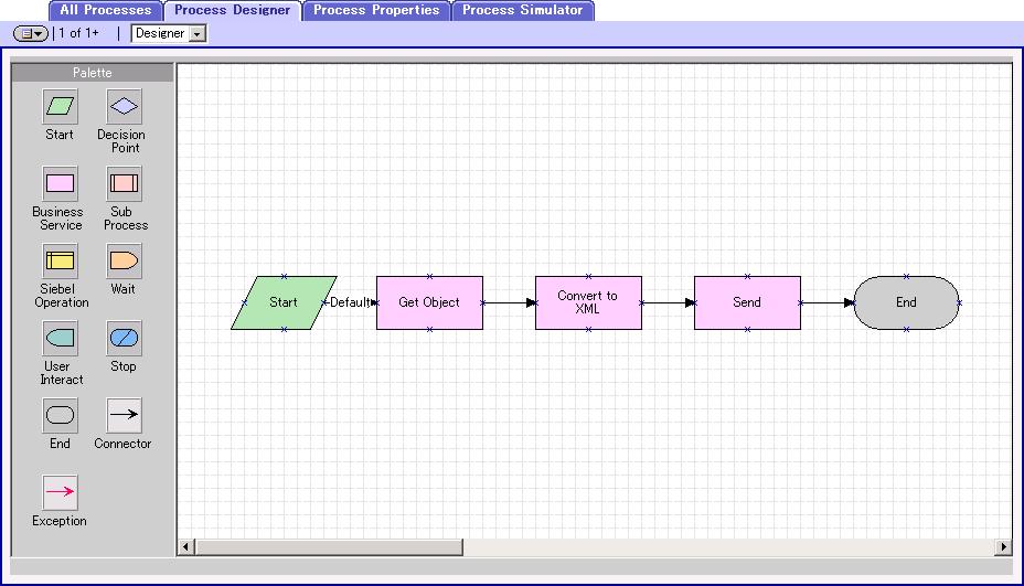 Viewing Sample Siebel EAI Workflow Templates - Configuring Siebel ...