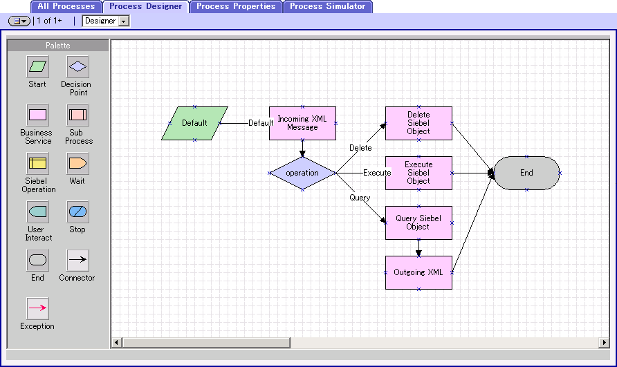 Viewing sample siebel eai workflow templates configuring for Sample workflow document