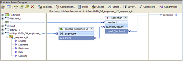 Using the Java Collaboration Editor to create Business Rules