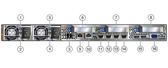 Бесплатный хостинг#4 Сервер на 3 слотов и на 1 год