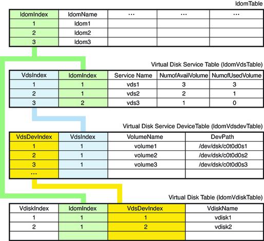 how to create virtual domain in postfix