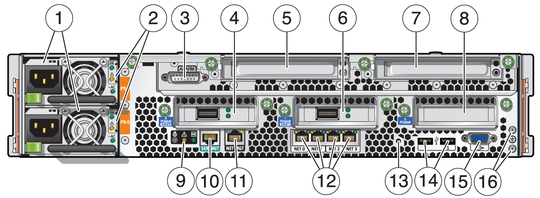 Adirondack Networks - Oracle Netra SPARC T4-1 Server
