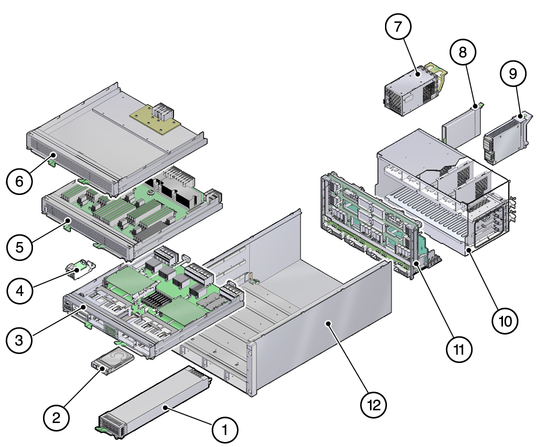 Magnificent Illustrated Parts Breakdown Sparc T4 4 Server Html Document Collection Wiring Digital Resources Remcakbiperorg