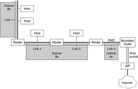 IPV6 NETWORK ADMINISTRATION EPUB DOWNLOAD
