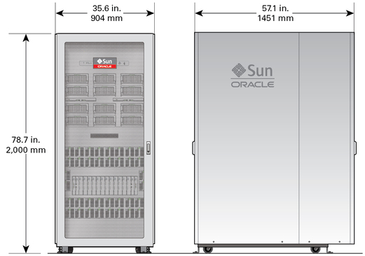 Physical Dimensions Sparc M5 32 And M6 32 Servers Html
