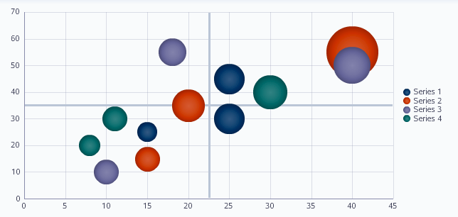 how to make a bubble graph in excel 2010