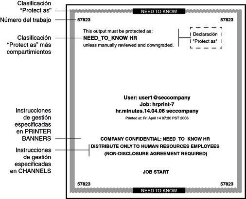 Seguridad del panel frontal ( Trusted CDE) - Guía del usuario de ...